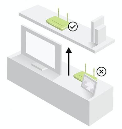 consejo_colocar_wifi