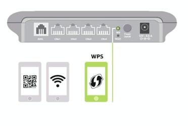 consejo_conectar_wps_wifi
